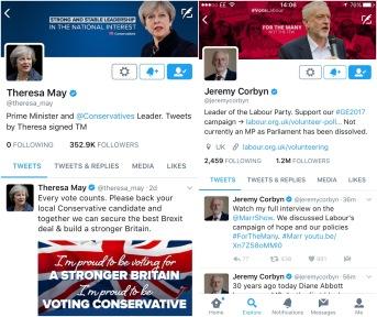 Twitter profiles